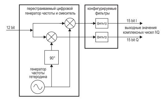 Bezlicenzionnyj_vysokoskorostnoj_ACP_LM15851_4