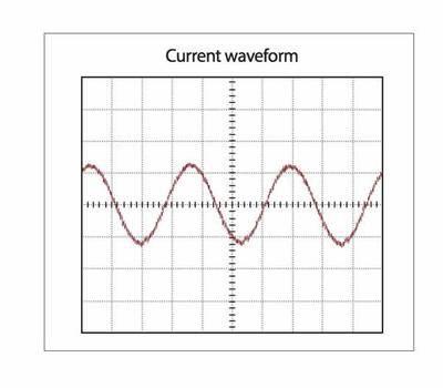 Форма сигнала тока на выходе частотного преобразователя