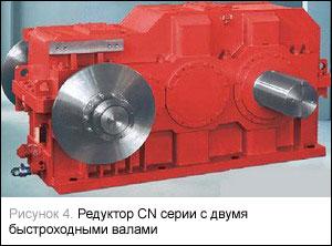 Редуктор CN серии с двумя быстроходными валами