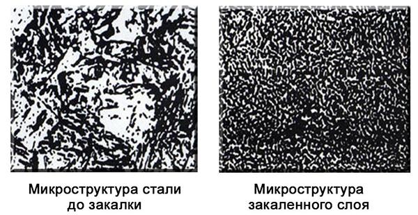 микроструктура