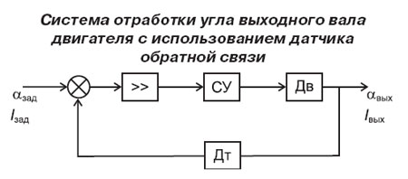 Система отработки угла выходного вала двигателя с использованием датчика обратной связи