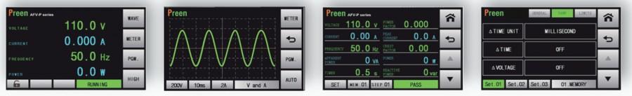 Отображение измеренных параметров и формы выходного сигнала