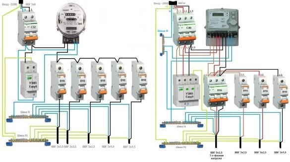 Схема подключения УЗИП в однофазной и трехфазной сети