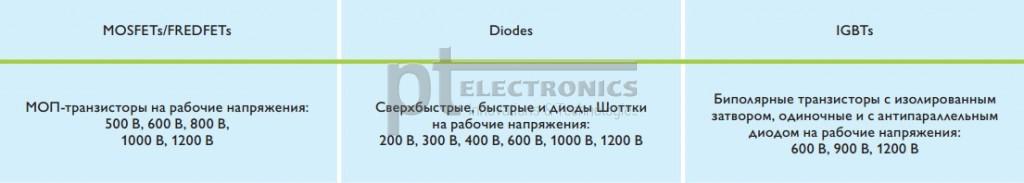 tvs-moduli-silovie-tranzistory-moduli-microsemi-3