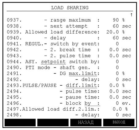 Рис. 4. Экран распределения нагрузки