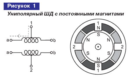 Униполярный шаговый двигатель с постоянными магнитами