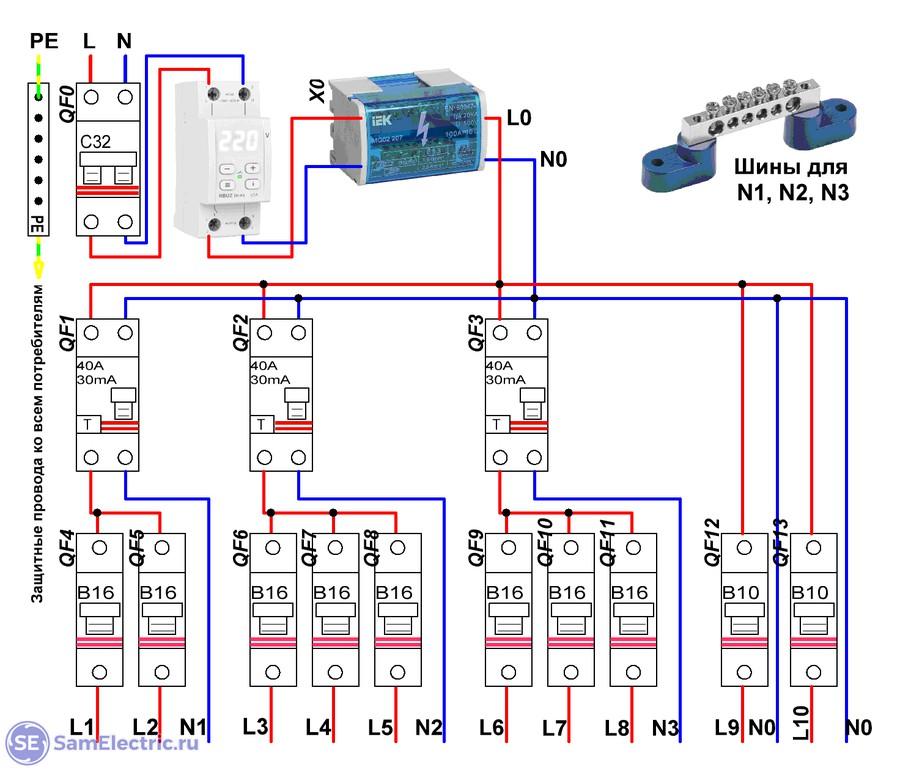 Схема домашнего электрощита