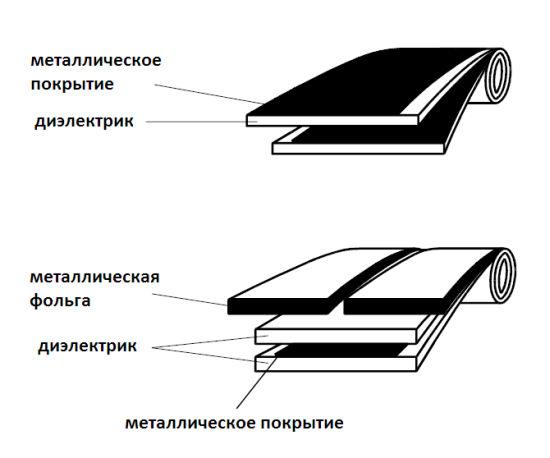 силовые конденсаторы