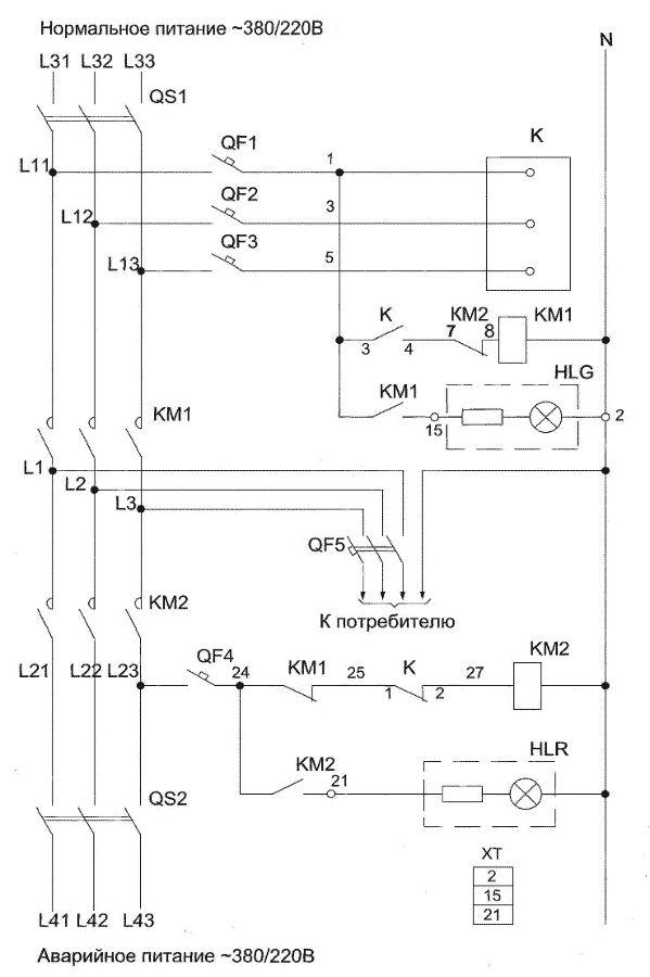 Схема шкафа аварийного