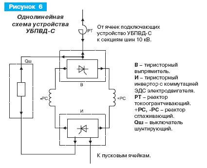 Однолинейная схема устройства УБПВД-С