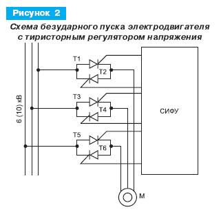 Схема безударного пуска электродвигателя с тиристорным регулятором напряжения
