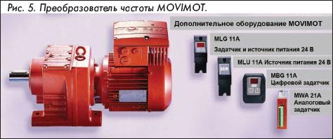Преобразователь частоты MOVIMOT