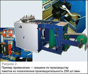 Пример применения — машина по производству пакетов из полиэтилена