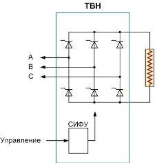 Трехфазный тиристорный выпрямитель