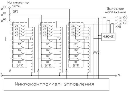 Рис. 2 Структурная схема