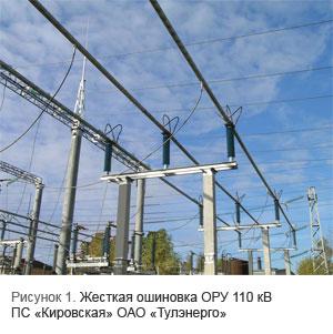 Жесткая ошиновка ОРУ 110 кВ ПС «Кировская» ОАО «Тулэнерго»