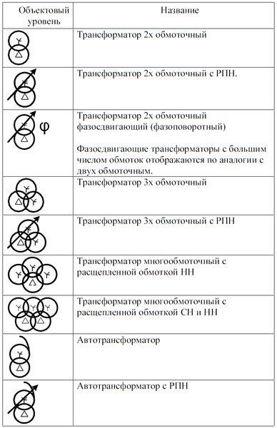 схем электрических