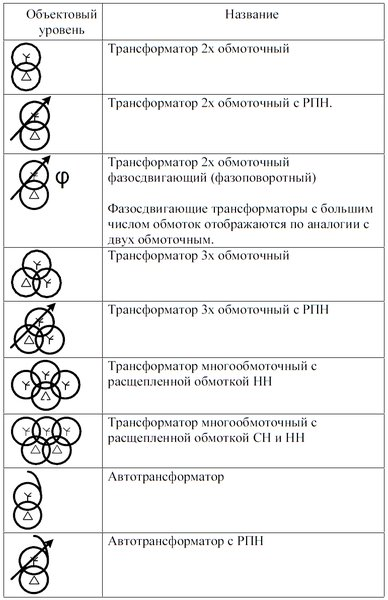 соединений подстанций