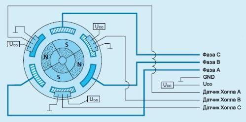 Схема четырёхполюсного
