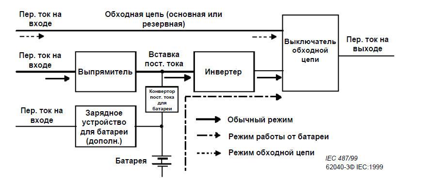 устройства компенсации реактивной мощности