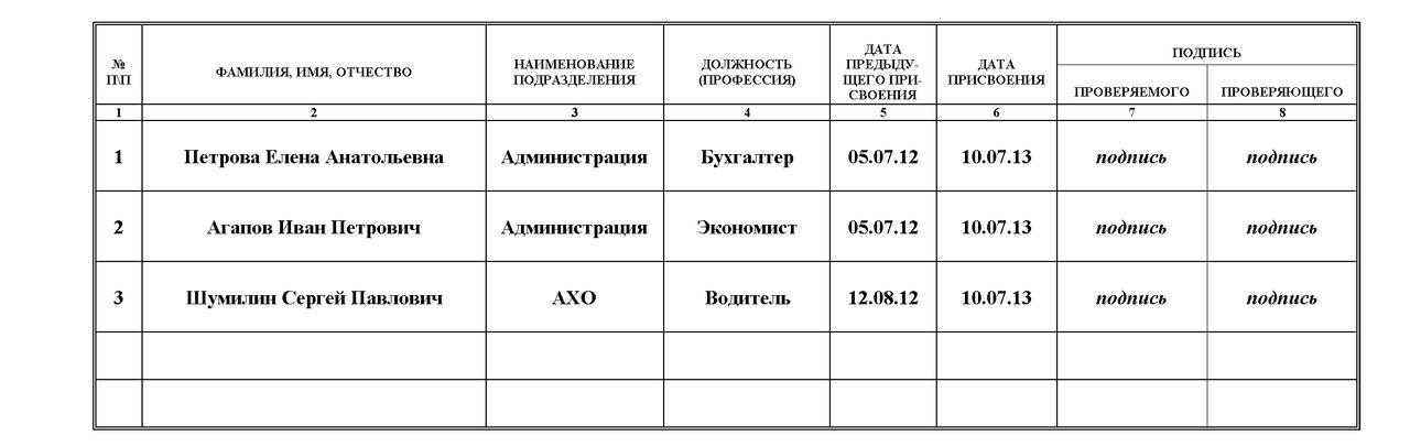 Перечень должностей для получения группы по электробезопасности билеты по электробезопасности ростехнадзор скачать бесплатно