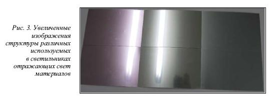 структура отражающих свет материалов в светильниках