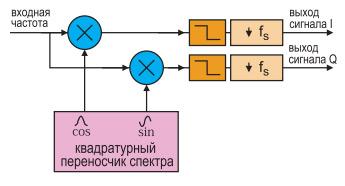 Bezlicenzionnyj_vysokoskorostnoj_ACP_LM15851_2