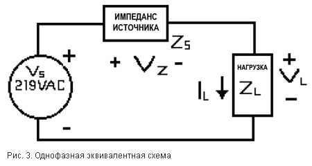 Рис. 3. Однофазная эквивалентная схема