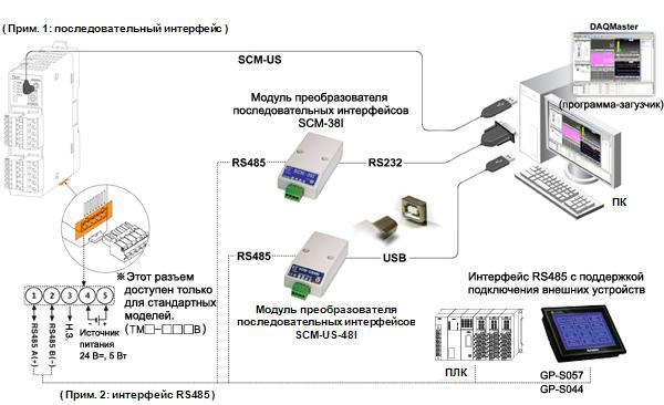 SCM-38I Конвертер RS232C - RS485, A1250000002