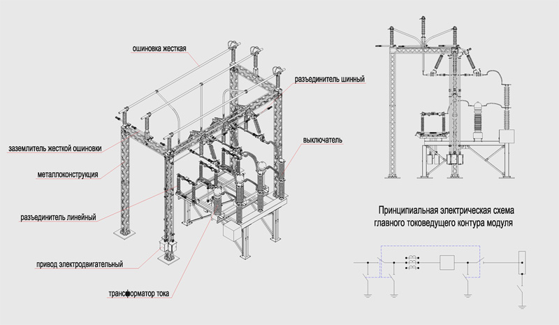 Конструкция КМ ОРУ 110 кВ