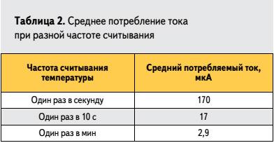 besprovodnye_pretsizionnye_datchiki_temperatury_s_avtonomnym_pitaniem_tab2