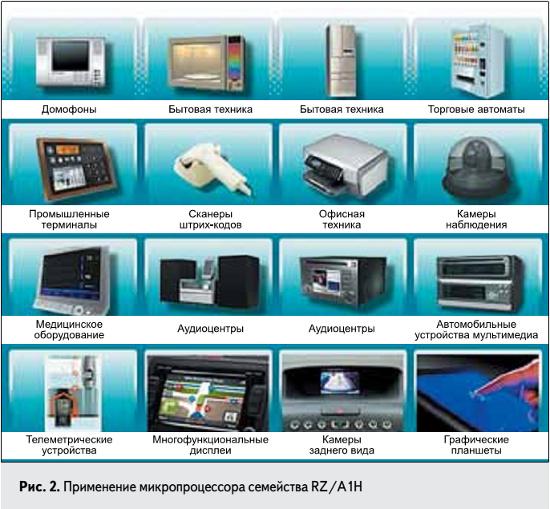 microprocessori_renesans_rz_2