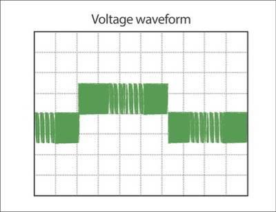Форма сигнала ШИМ напряжения на выходе частотного преобразователя