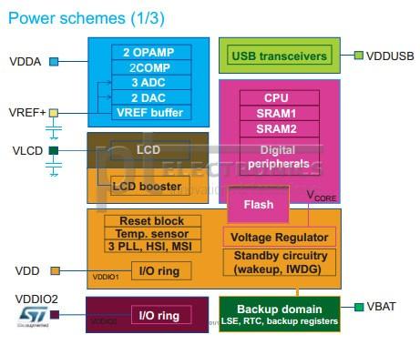 Система питания микроконтроллеров STM32L4