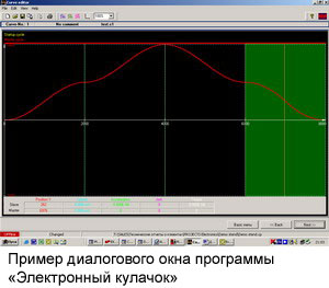 Пример диалогового окна программы «Электронный кулачок»