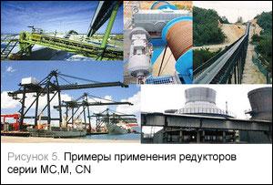Примеры применения редукторов серии MC, M, CN