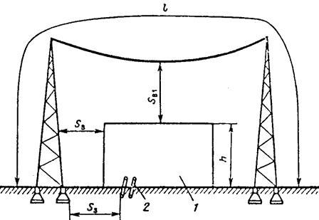 инструкция по установке молниезащиты зданий и сооружений