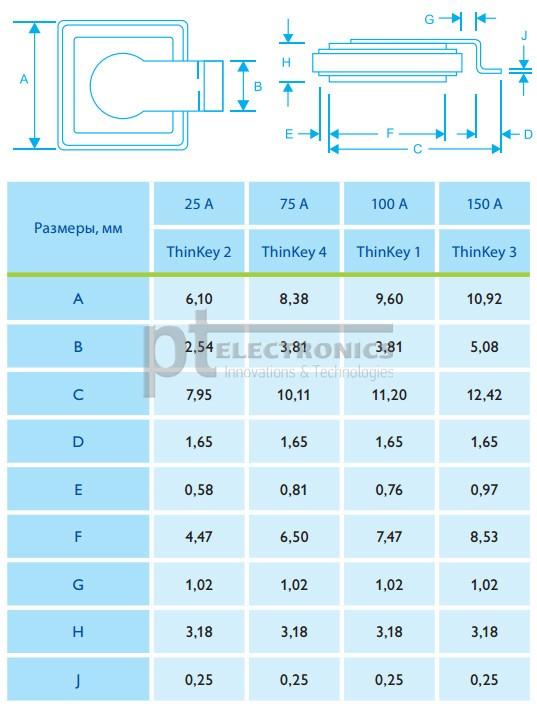 tvs-moduli-silovie-tranzistory-moduli-microsemi-4